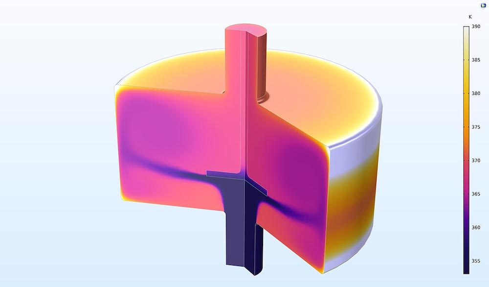 A model of an engine coolant mixture.