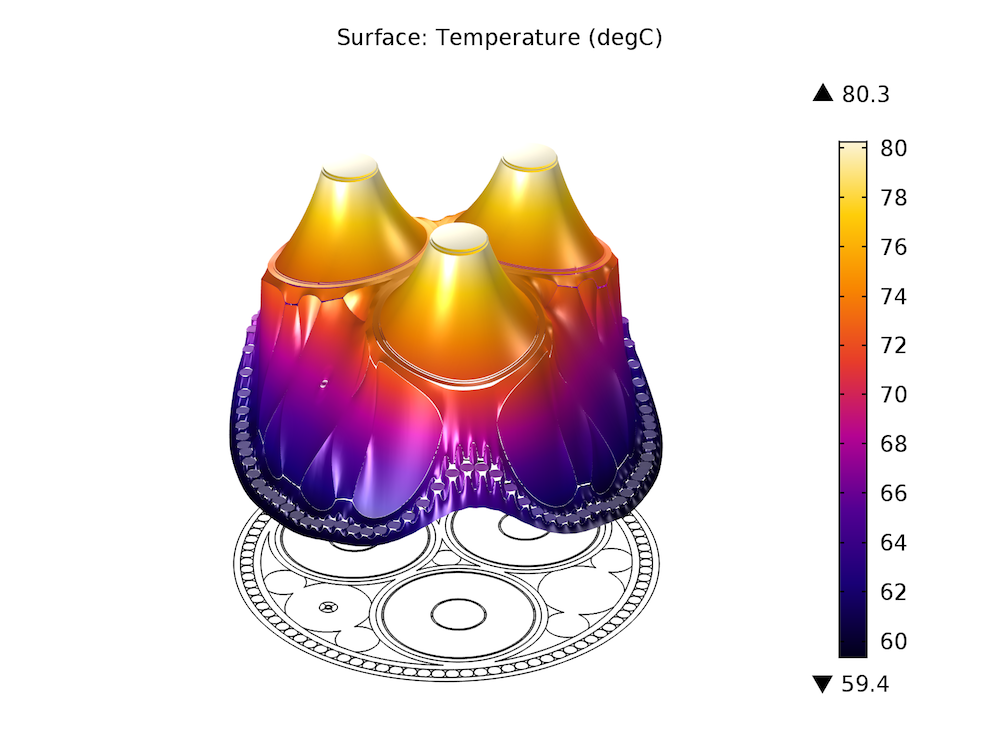 使用 COMSOL Multiphysics 软件模拟电缆的热效应。