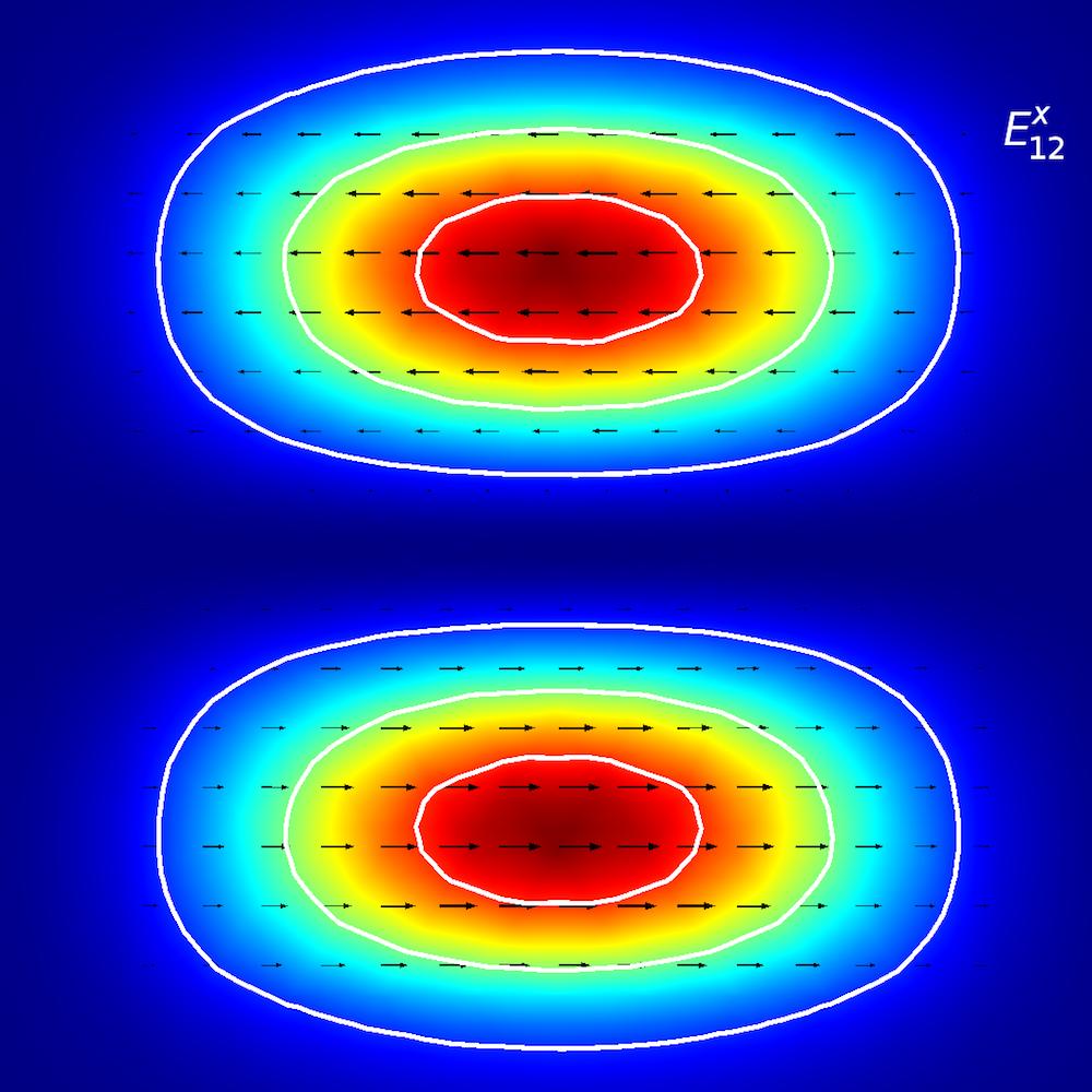 Ex12 平面波导的模式分析。