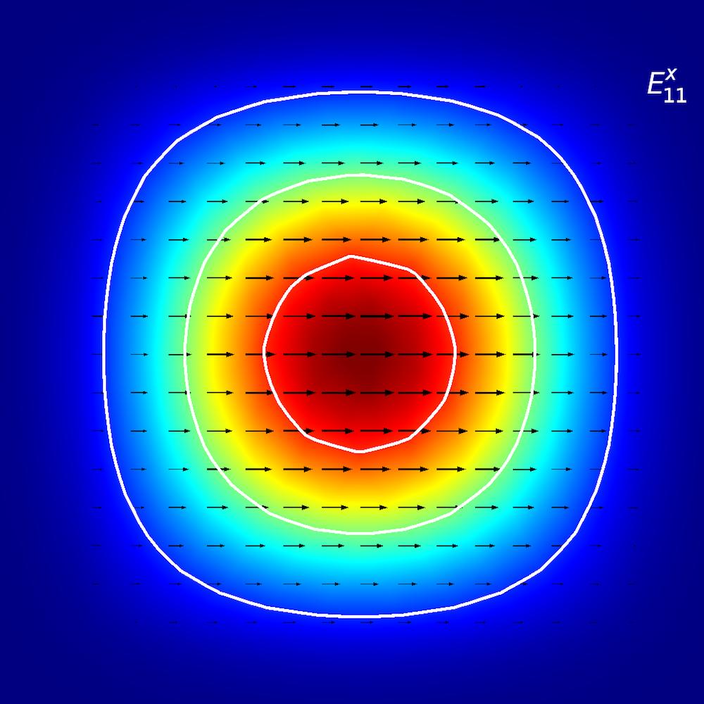 Ex11 平面波导的模式分析。