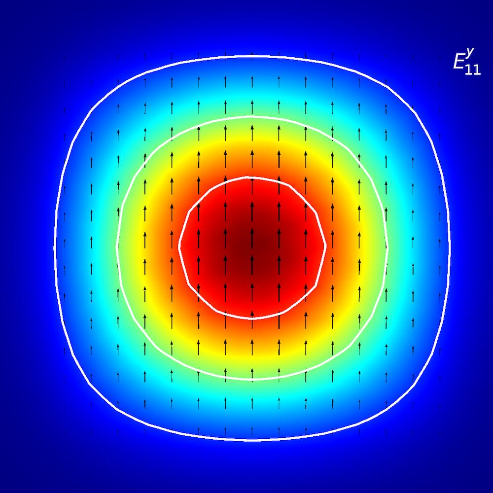 Ey11 平面波导的模式分析。