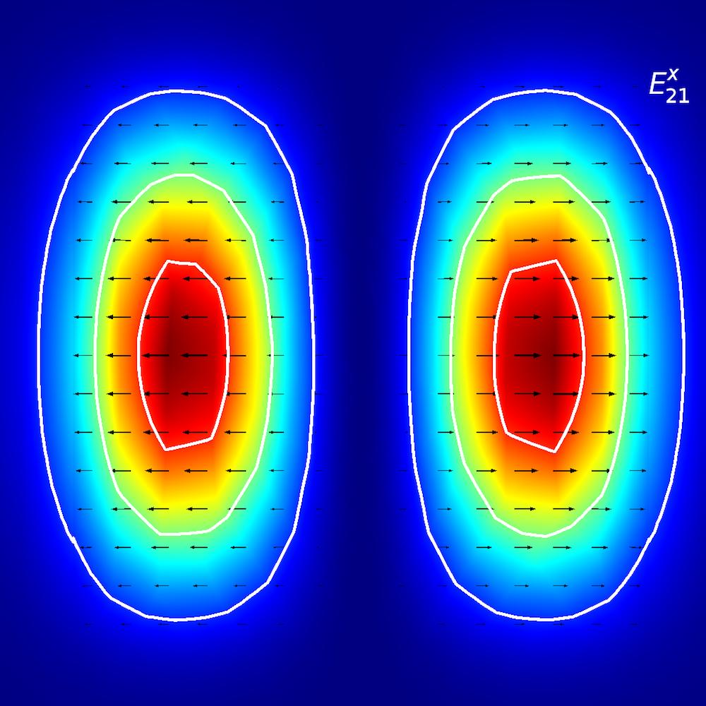 Ex21 平面波导的模式分析。