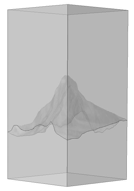 基于灰度图像的不规则曲面几何形状