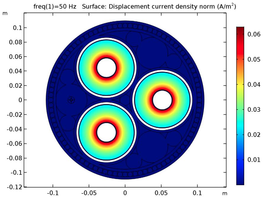 使用 COMSOL Multiphysics 模拟电缆的电容效应。