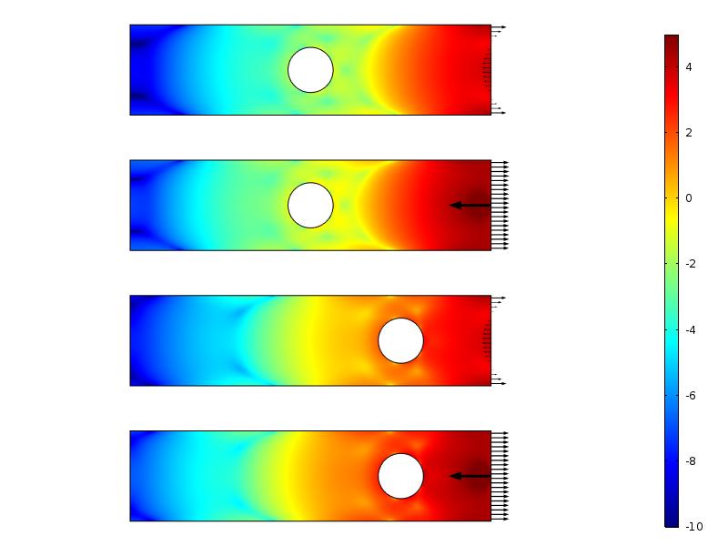 用于研究薄板上应变能衰减的 COMSOL 模型。