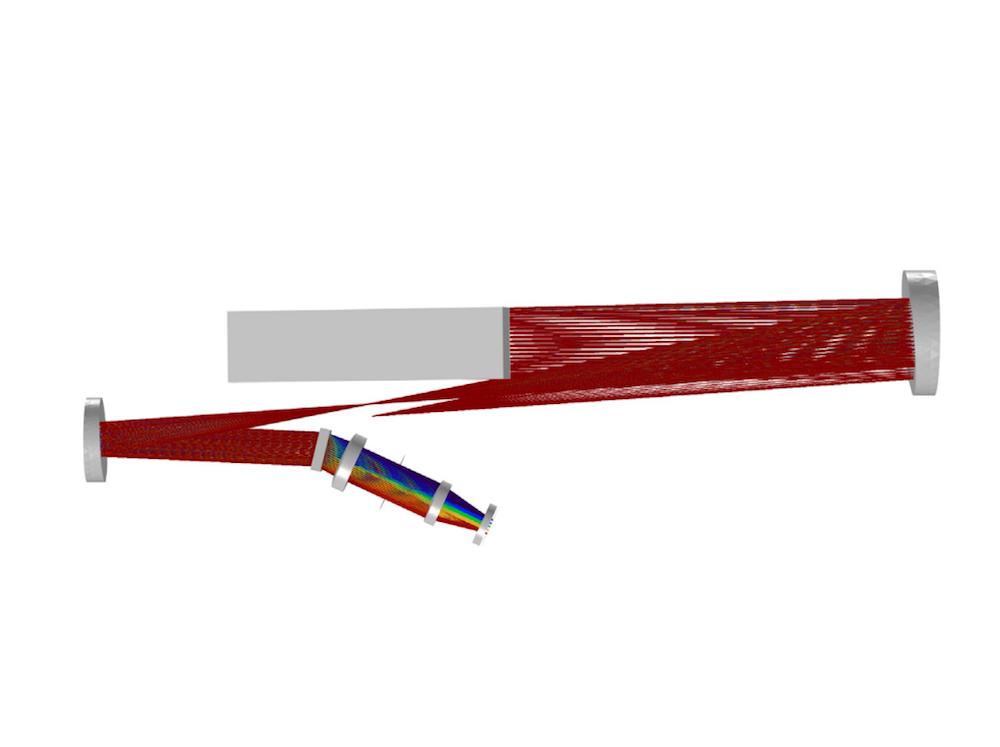 光谱仪模型的二维射线图。