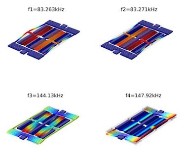 四张图片为不同振型应变计的谐振频率