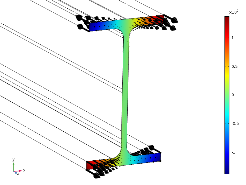 对梁等薄壁结构应用圣维南原理的示例。