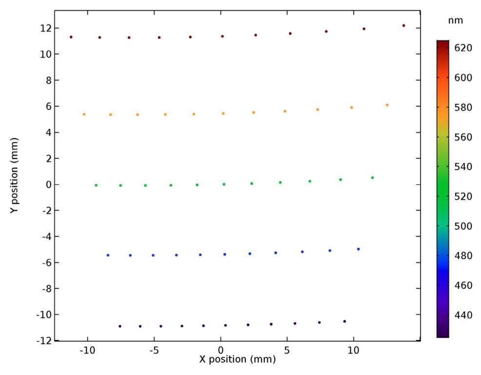 光谱仪模型的中阶梯光栅图。