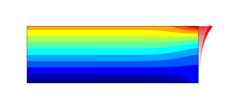 用于分析矩形板上轴向应力分布的模型。