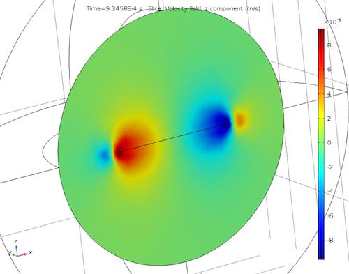 z 分量声速变化图。