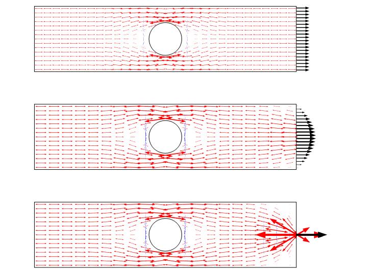 principal stress plot 圣维南原理的应用与解析