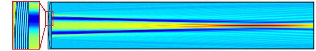 A simulation of the beat wavelength inside a lens.