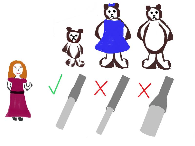 图中的金凤花姑娘正在选择两管道间完美的过盈配合。
