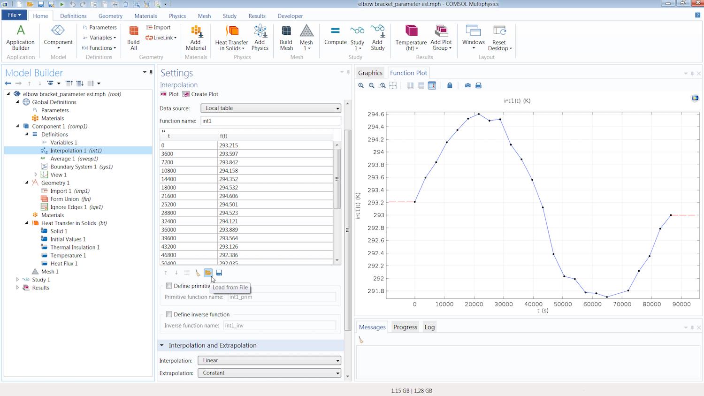 COMSOL Multiphysics® GUI 的屏幕截图,其中包含导入的参考数据的图表。