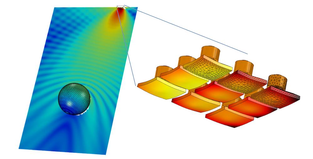 图片展示了利用边界元法建模的换能器阵列。