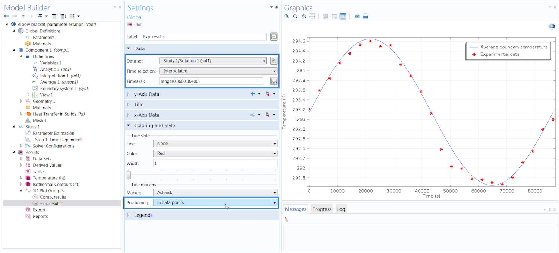 """""""模型开发器""""的屏幕快照,带有""""图形""""窗口,显示了与实验数据相比的模拟结果。"""