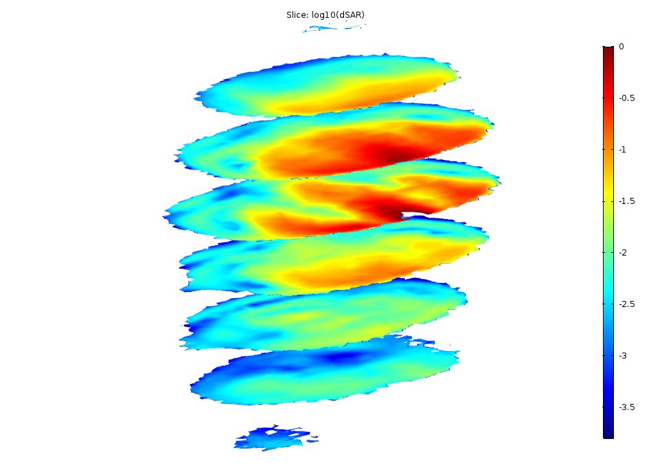 使用插值材料数据的模型结果