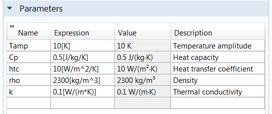 参数估计研究中使用的参数表的截图。