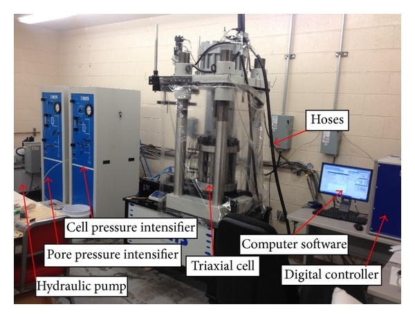 An annotated photo of a triaxial test system.