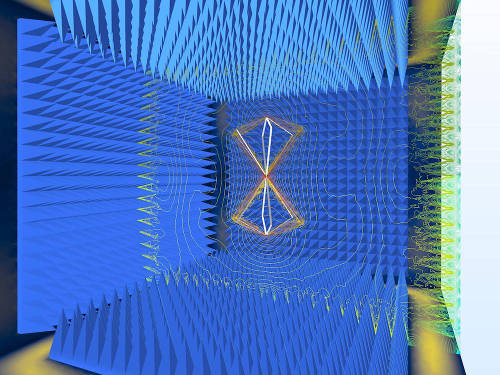 用于测量电磁干扰/电磁兼容性的消声室图像。