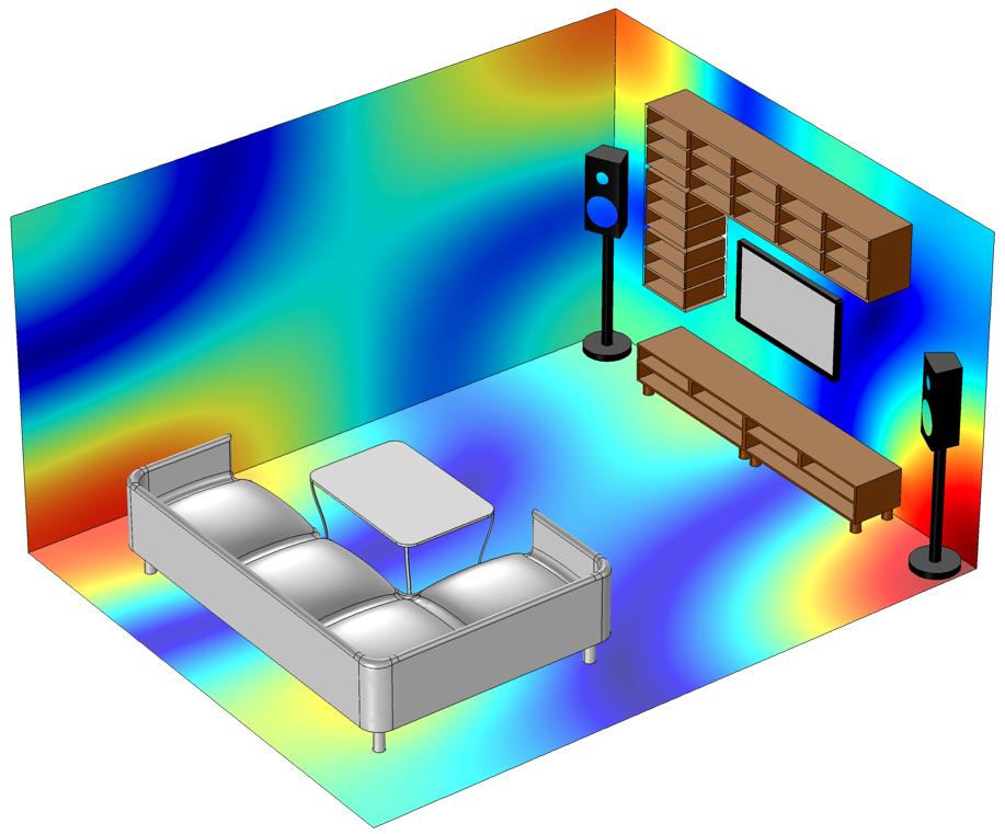 使用 COMSOL Multiphysics® 创建的房间模型的声压分布绘图。