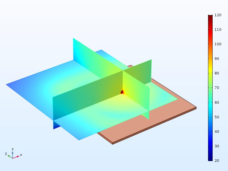 当杆连接到桌子上时,音叉周围的声压级的模型。