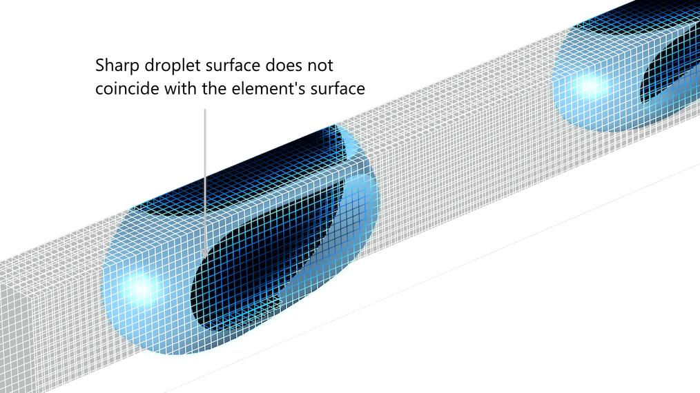 液滴破裂模型显示液滴表面与单元表面不贴合。