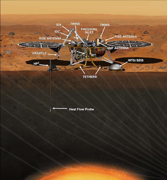 带标注的洞察号着陆器图像。