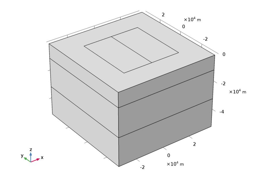 大地电磁法模型几何示意图。