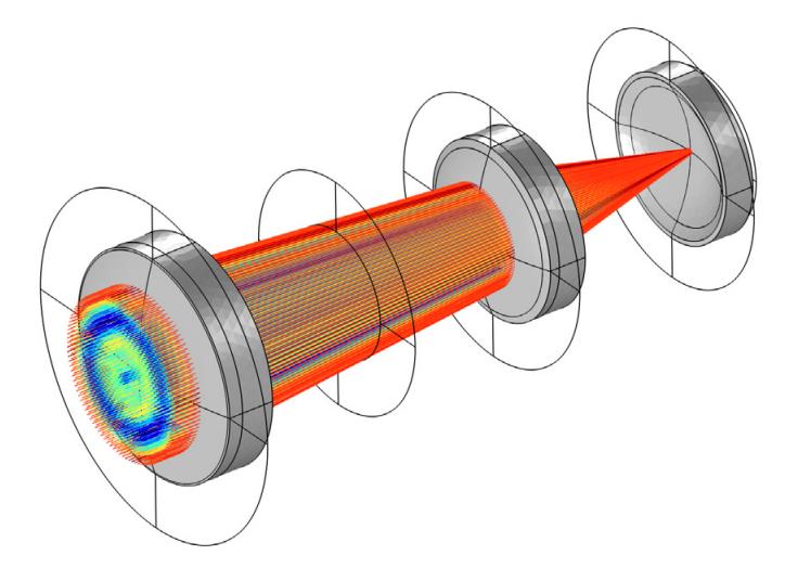 Petzval 透镜模型的射线追踪。