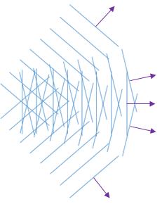 平面波角谱的图示。