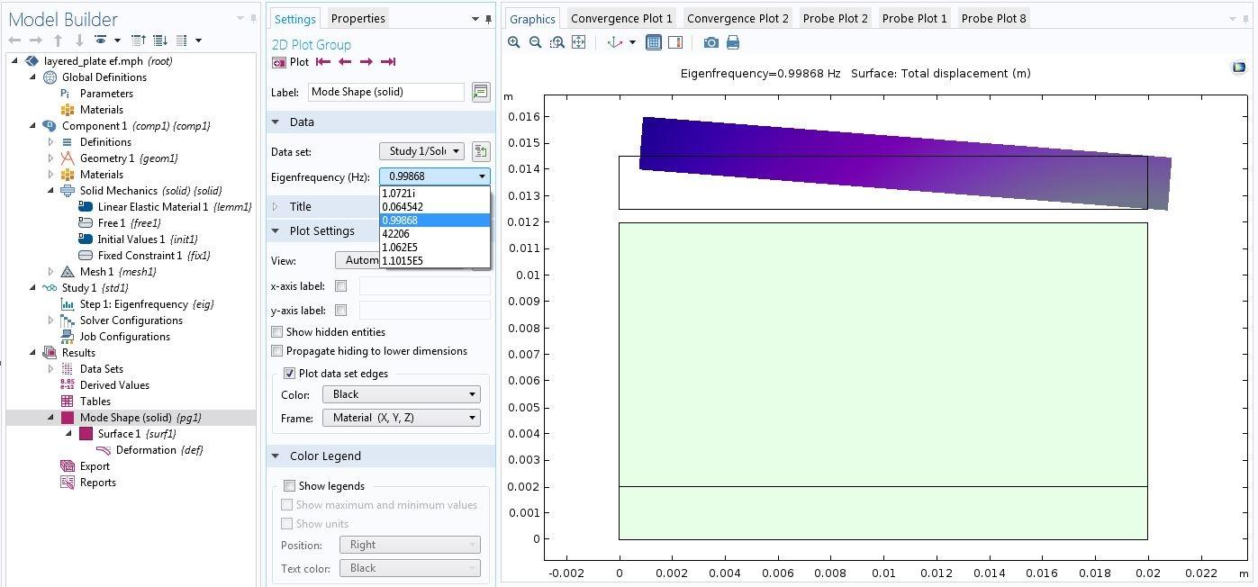 使用特征频率分析识别悬挂域的示例。