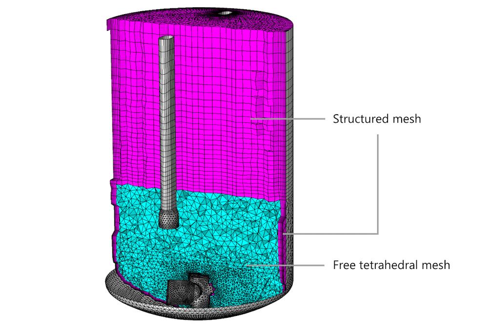 包含结构化网格和自由四面体网格的 COMSOL Multiphysics 混合器模型。