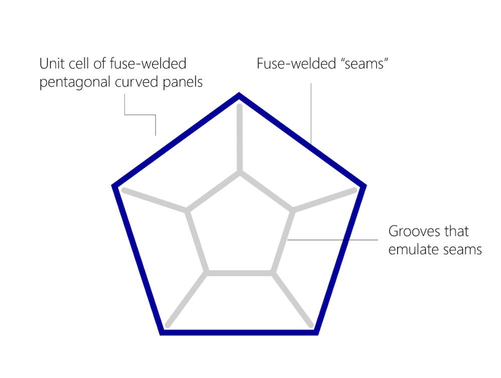 nike ordem v unit cell 选择不同的训练用球会影响 FIFA 世界杯™的比赛结果吗?