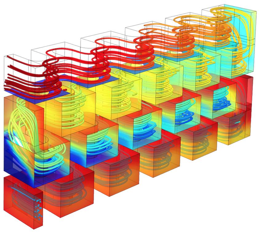 可视化通过板式反应器中单元格的流动的模型