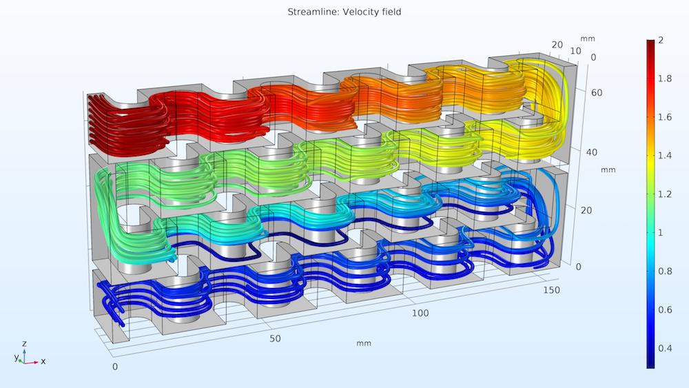 板式反应器中反应物 A 的流体流动和浓度的可视化