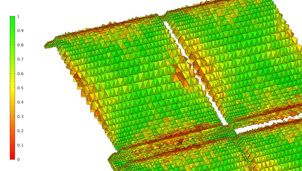 四面体网格示例。