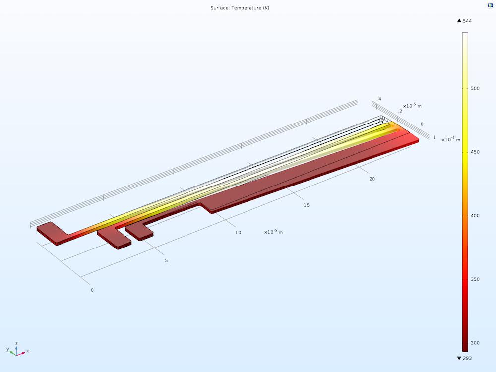 在 COMSOL Multiphysics® 中使用集群扫描功能建模的热微执行器。
