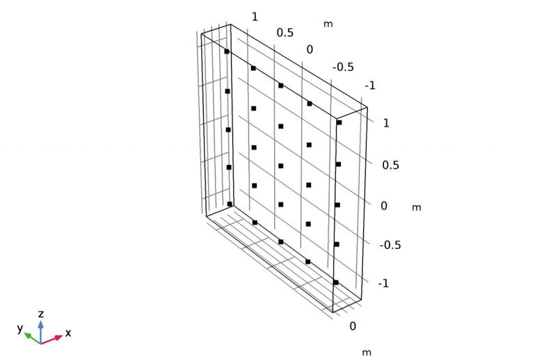 贝塞尔面板模型几何示意图。