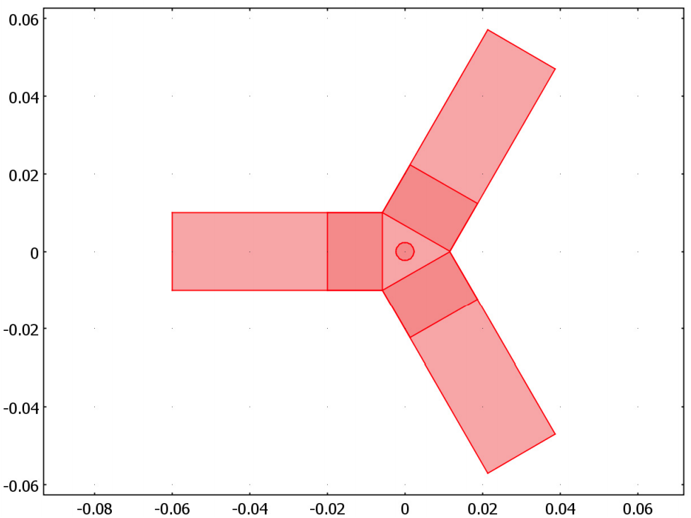 图片显示二维环行器模型几何。