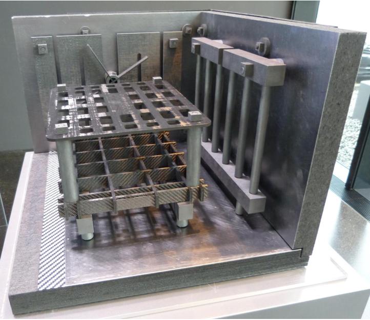 SGL Carbon GmbH产品的高温应用示意图