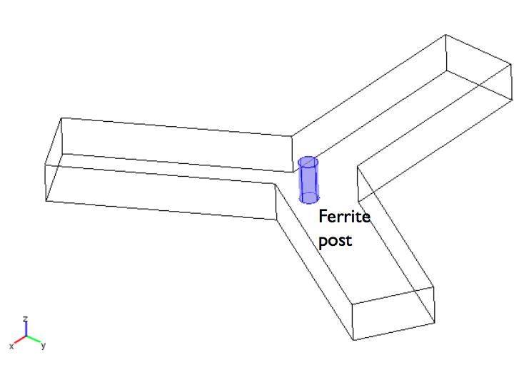 微波环行器模型几何图。