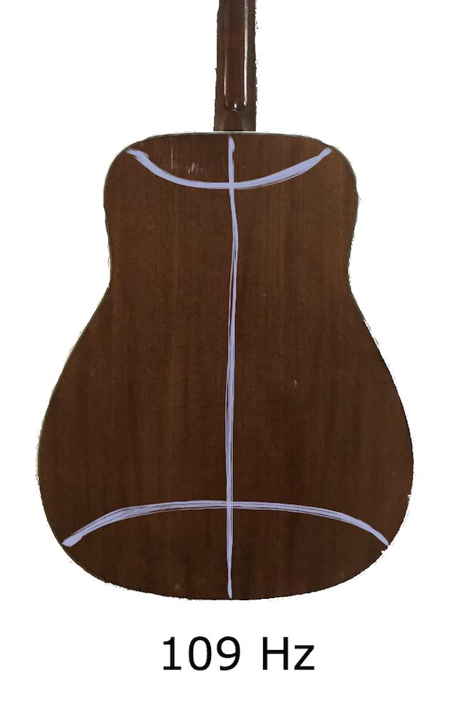 显示吉他板上、109 Hz 频率下的克拉尼图形的插图。