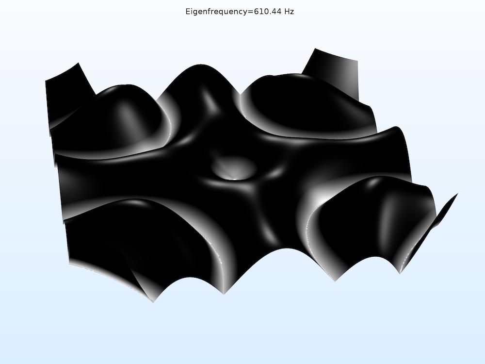 在 COMSOL Multiphysics® 中创建的 610 Hz 下的克拉尼板模型。