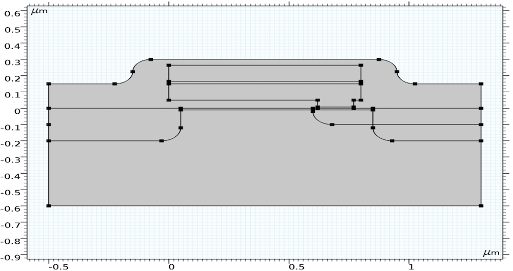An image showing the geometry of the EEPROM model.