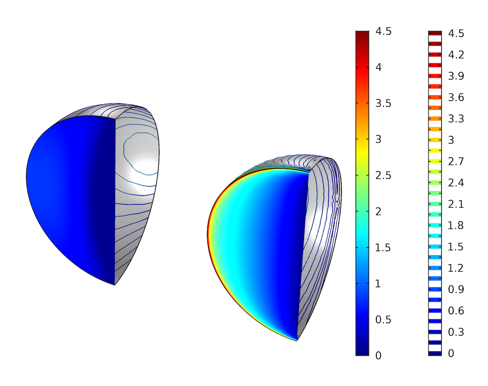Side-by-side plots of the pressure variation across the pipe bend in COMSOL Multiphysics®. COMSOL Multiphysics® 中管道弯头上压力变化的并排绘图。