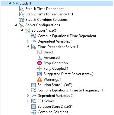 显示默认求解器序列的模型开发器树的屏幕截图。