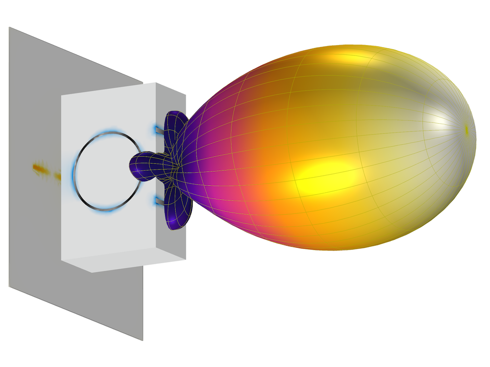 显示介质谐振器天线的远场辐射方向图的三维绘图。
