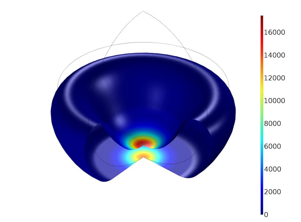 超弹性泡沫边界的接触压力模型。